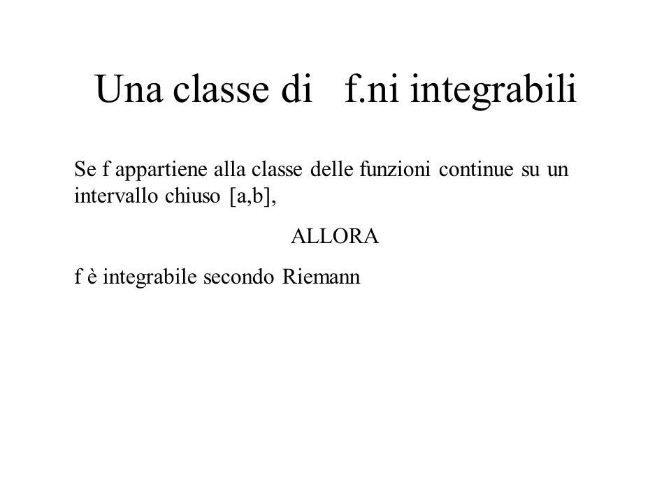 Una classe di f.ni integrabili