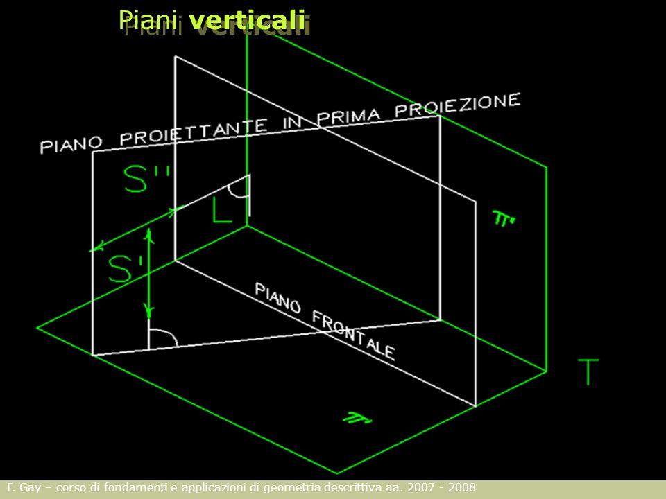 Piani verticali F. Gay – corso di fondamenti e applicazioni di geometria descrittiva aa.