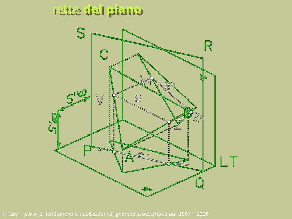 rette del piano F. Gay – corso di fondamenti e applicazioni di geometria descrittiva aa.