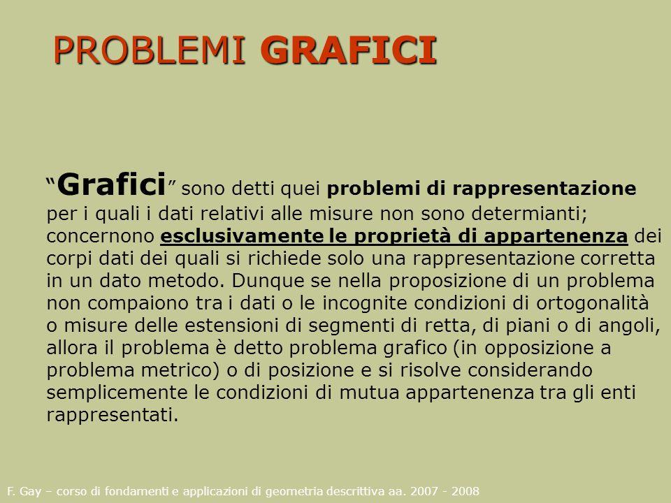 PROBLEMI GRAFICI