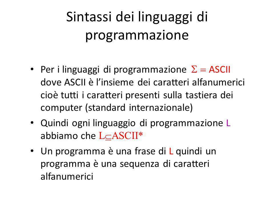 Sintassi dei linguaggi di programmazione