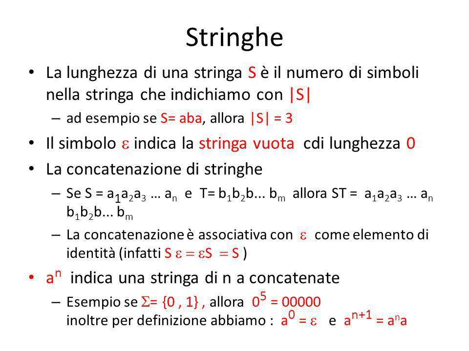 Stringhe La lunghezza di una stringa S è il numero di simboli nella stringa che indichiamo con |S| ad esempio se S= aba, allora |S| = 3.