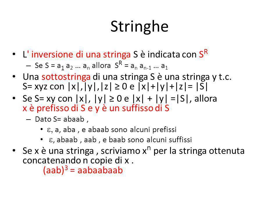 Stringhe L inversione di una stringa S è indicata con SR