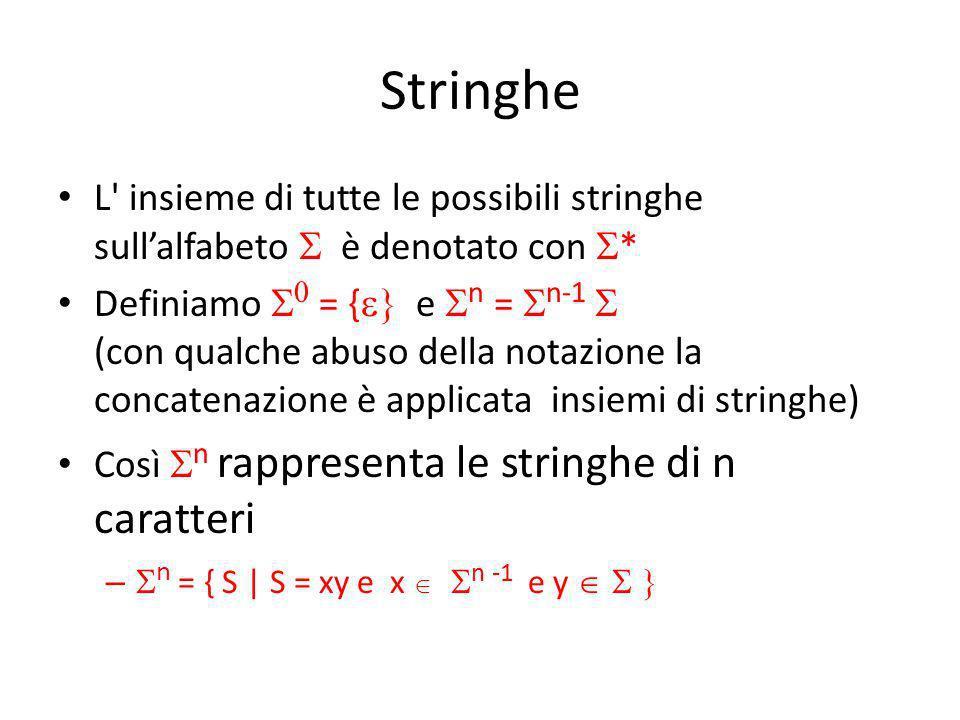 Stringhe L insieme di tutte le possibili stringhe sull'alfabeto S è denotato con S*