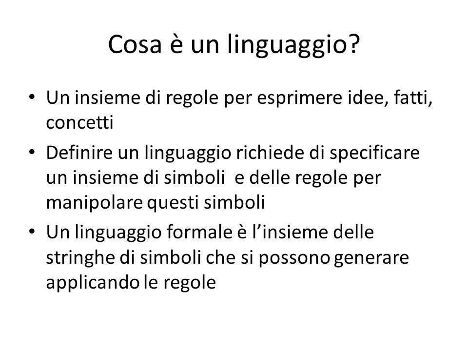 Cosa è un linguaggio Un insieme di regole per esprimere idee, fatti, concetti.