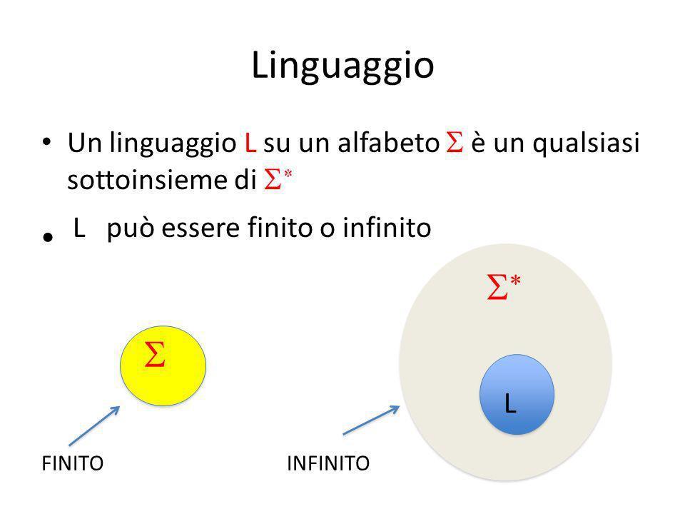 Linguaggio L può essere finito o infinito S* S