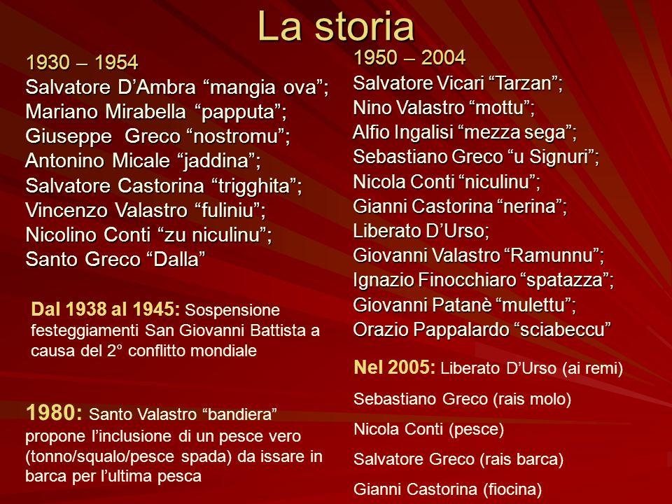 La storia 1930 – 1954. Salvatore D'Ambra mangia ova ; Mariano Mirabella papputa ; Giuseppe Greco nostromu ;