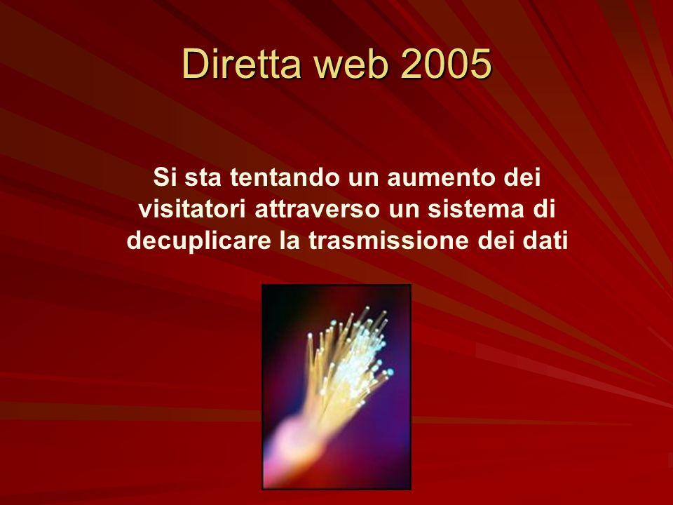 Diretta web 2005 Si sta tentando un aumento dei visitatori attraverso un sistema di decuplicare la trasmissione dei dati.