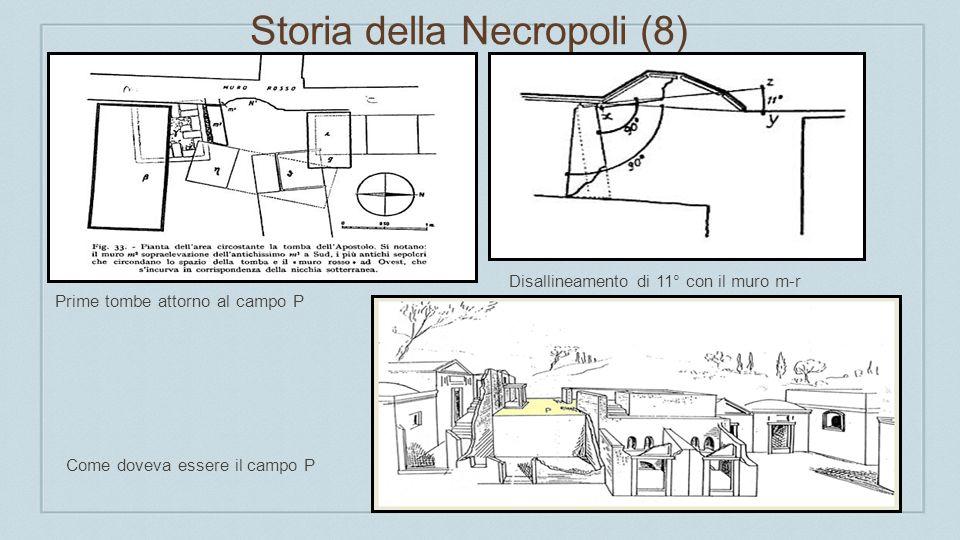 Storia della Necropoli (8)