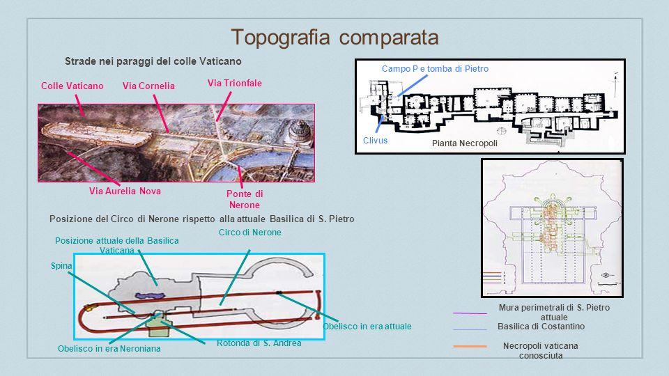 Topografia comparata Strade nei paraggi del colle Vaticano