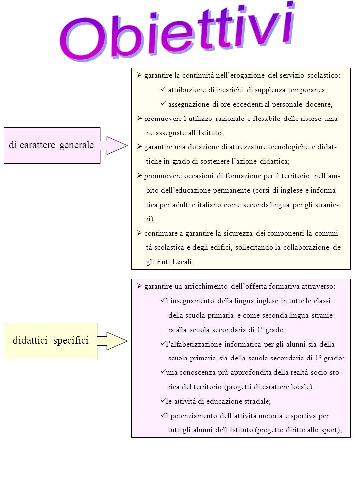Obiettivi di carattere generale didattici specifici Obiettivi