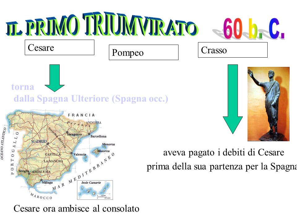 IL PRIMO TRIUMVIRATO 60 b. C. Cesare Crasso Pompeo torna