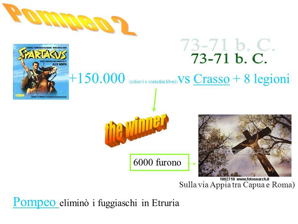 +150.000 (schiavi e contadini liberi)vs Crasso + 8 legioni