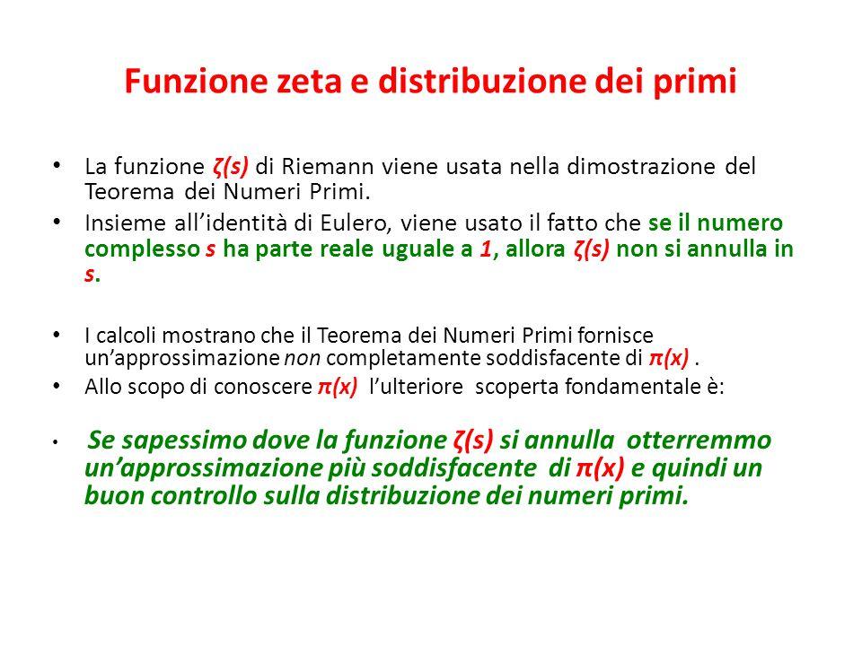Funzione zeta e distribuzione dei primi