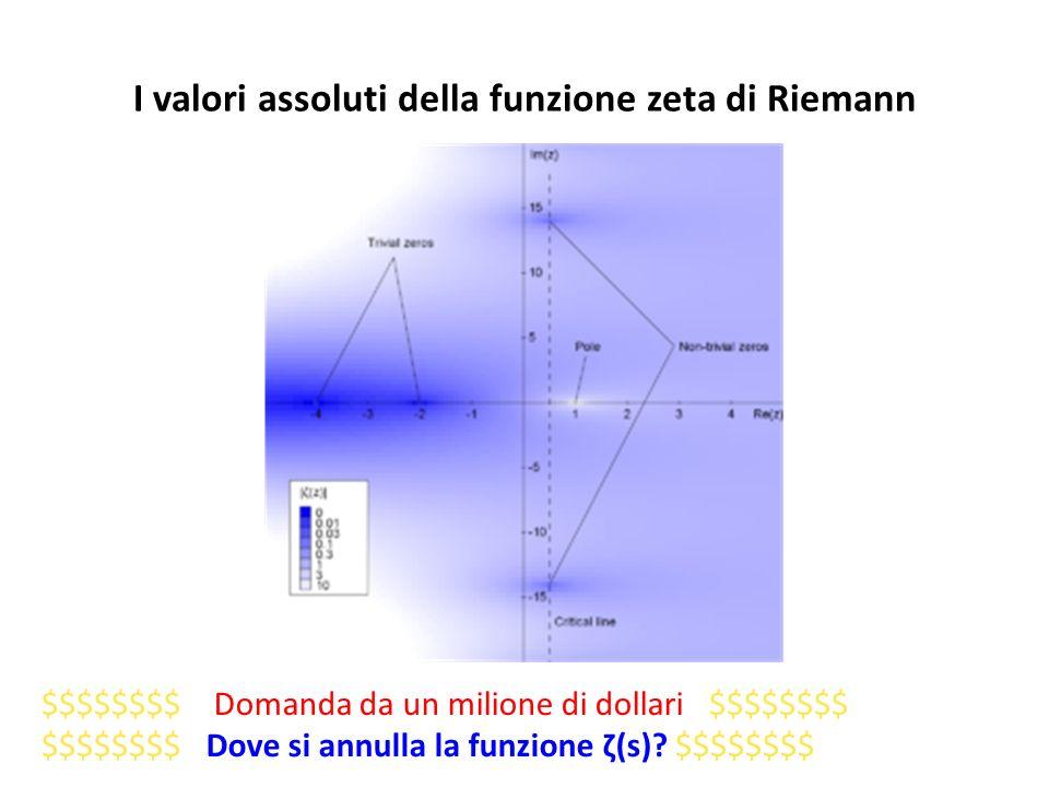 I valori assoluti della funzione zeta di Riemann