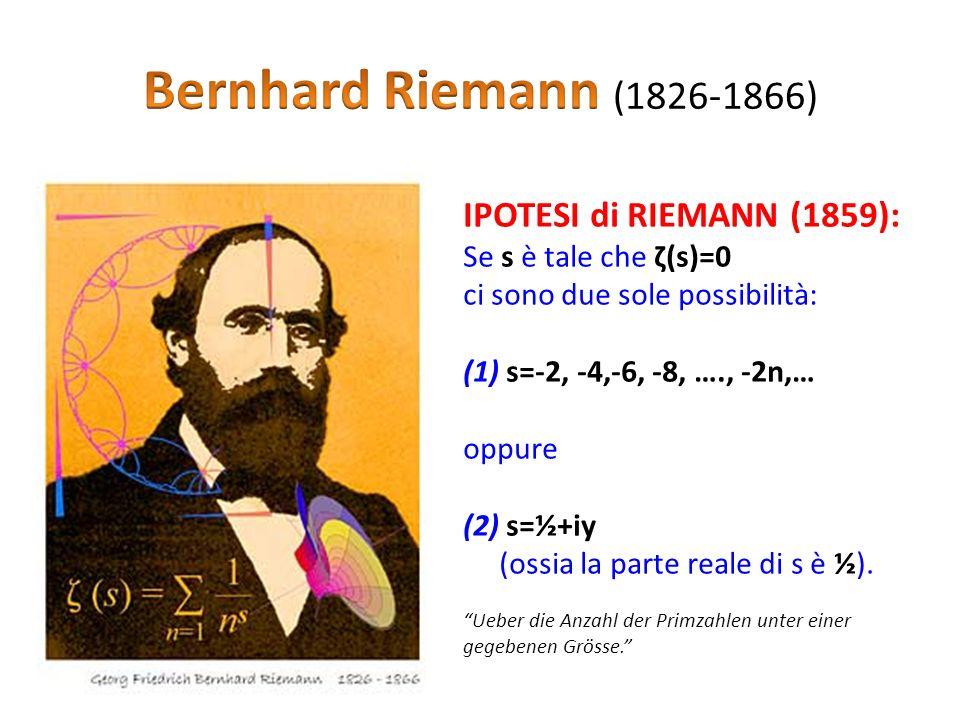 Bernhard Riemann (1826-1866) IPOTESI di RIEMANN (1859):