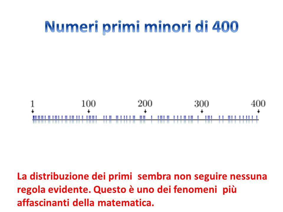 Numeri primi minori di 400