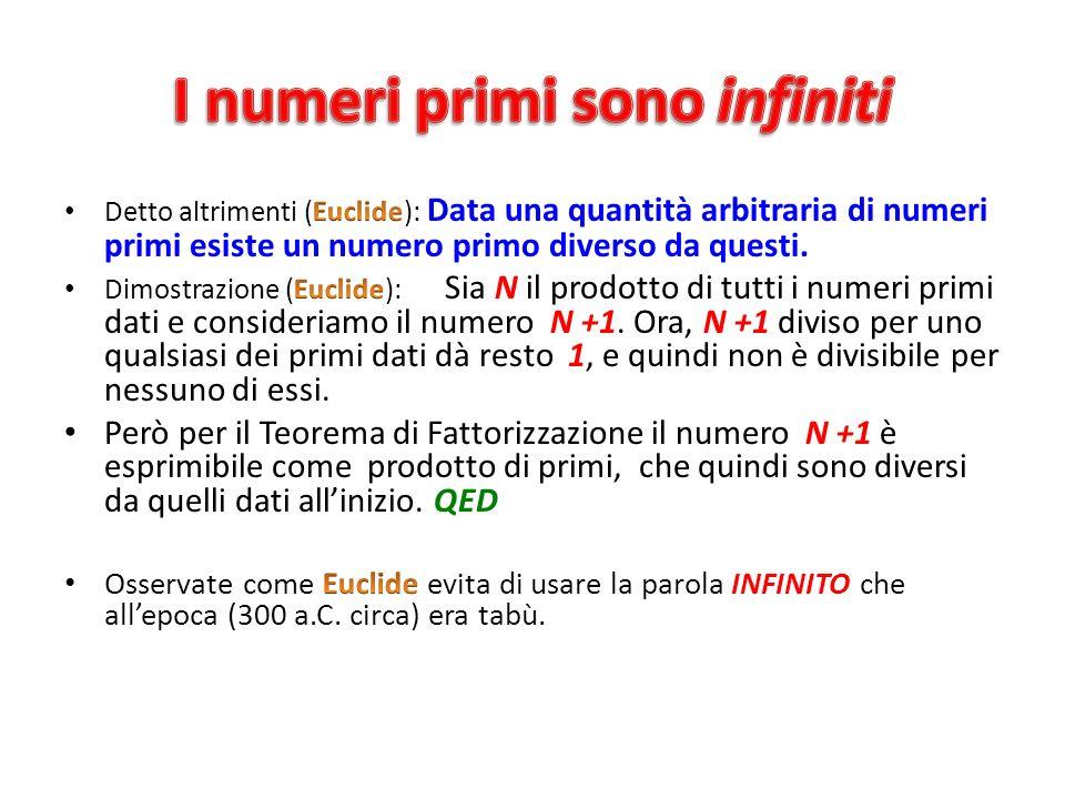 I numeri primi sono infiniti