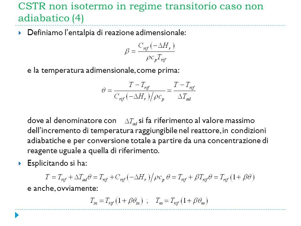 CSTR non isotermo in regime transitorio caso non adiabatico (4)