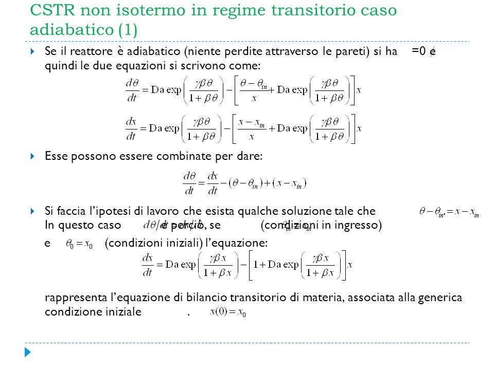 CSTR non isotermo in regime transitorio caso adiabatico (1)