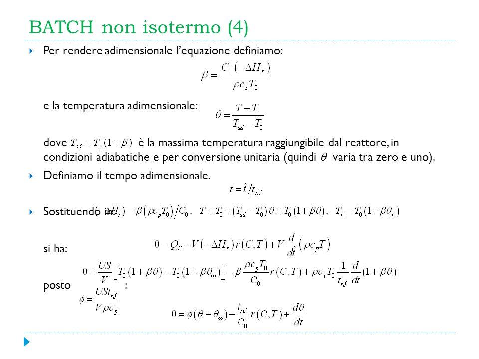 BATCH non isotermo (4) Per rendere adimensionale l'equazione definiamo: e la temperatura adimensionale: