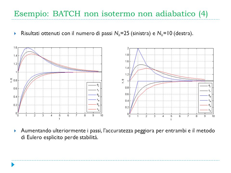 Esempio: BATCH non isotermo non adiabatico (4)