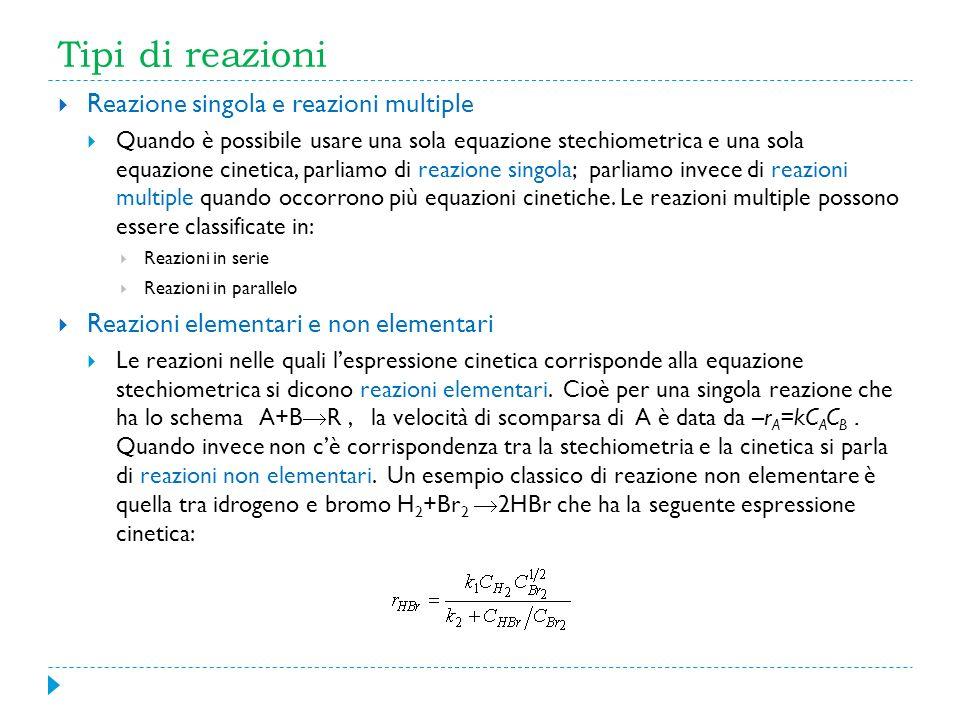 Tipi di reazioni Reazione singola e reazioni multiple