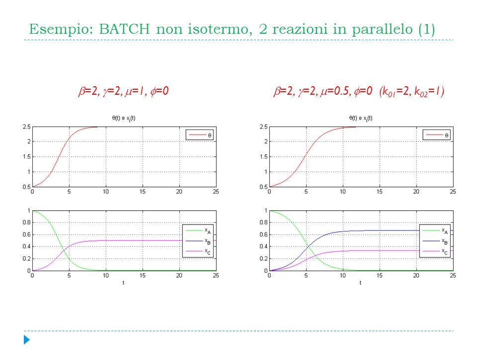 Esempio: BATCH non isotermo, 2 reazioni in parallelo (1)
