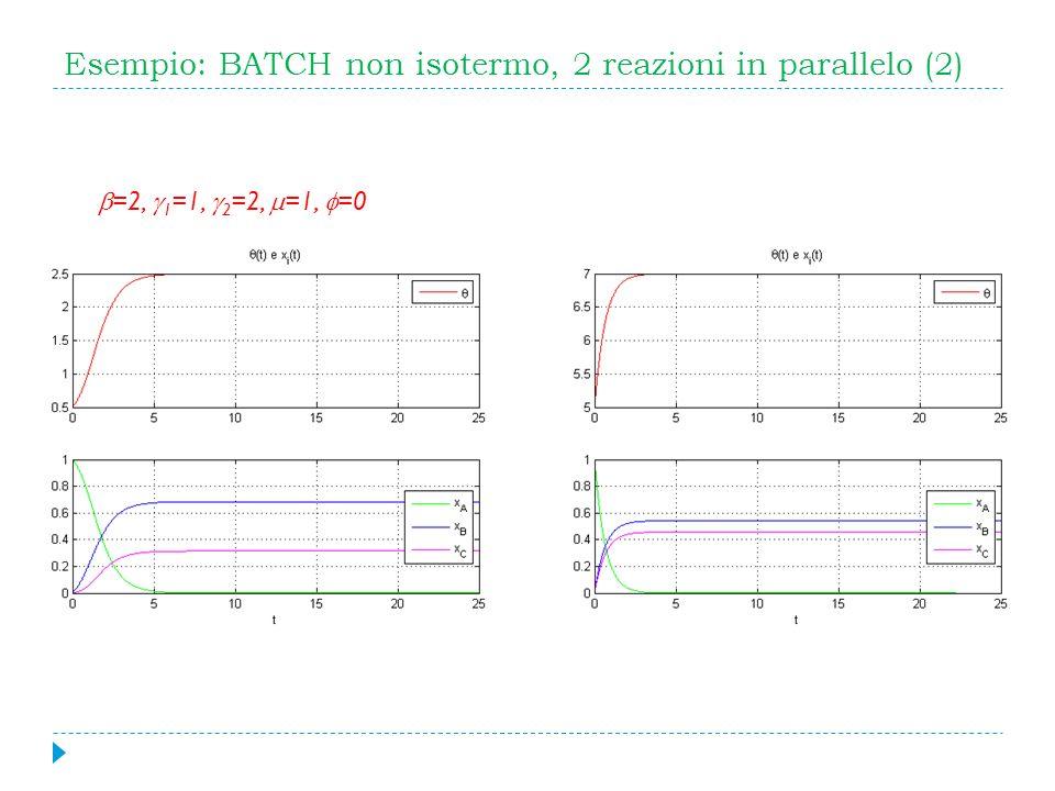 Esempio: BATCH non isotermo, 2 reazioni in parallelo (2)
