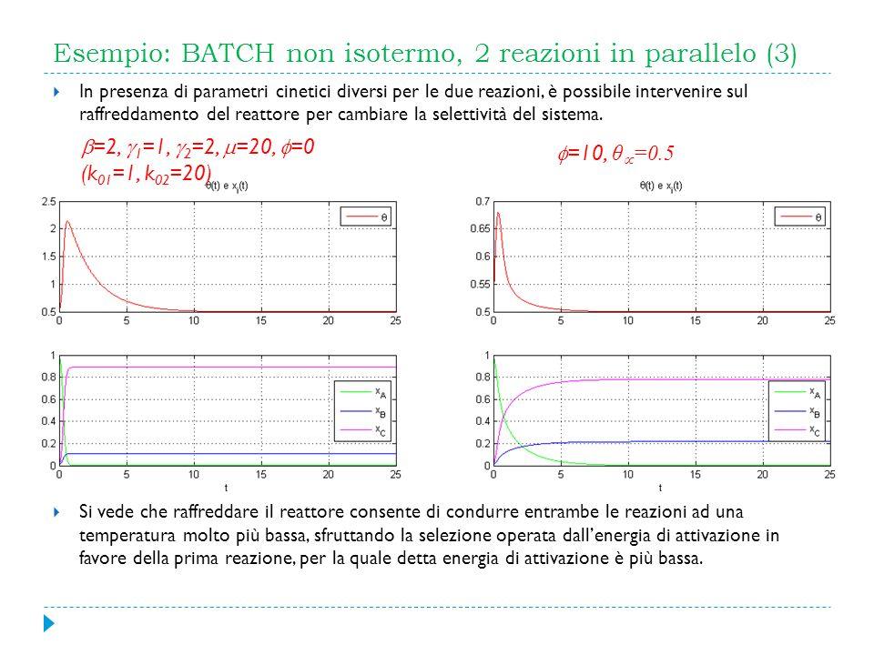 Esempio: BATCH non isotermo, 2 reazioni in parallelo (3)