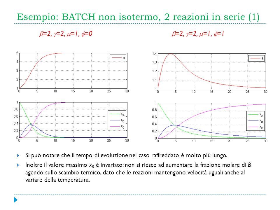 Esempio: BATCH non isotermo, 2 reazioni in serie (1)