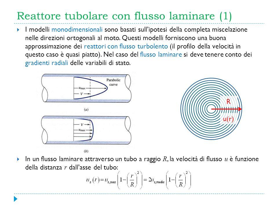 Reattore tubolare con flusso laminare (1)