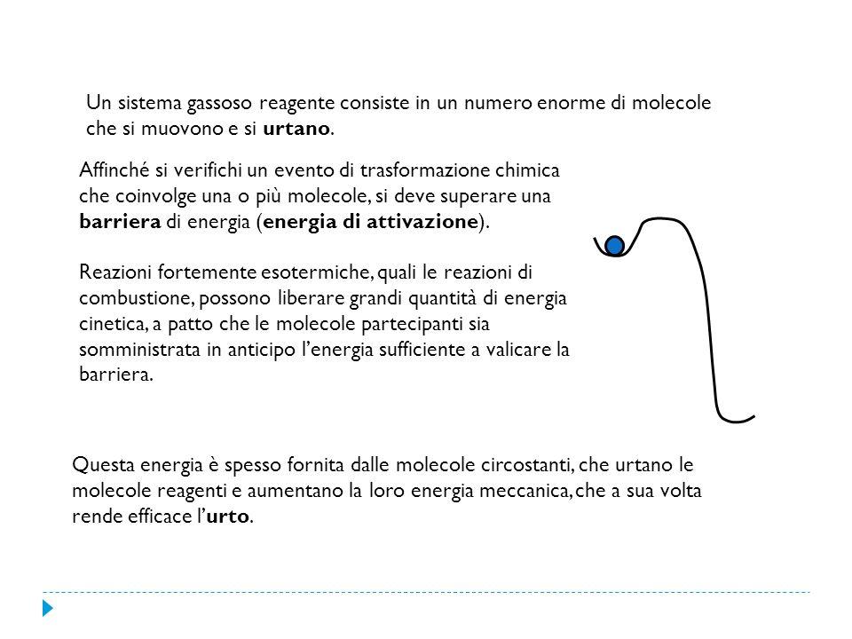 Un sistema gassoso reagente consiste in un numero enorme di molecole che si muovono e si urtano.