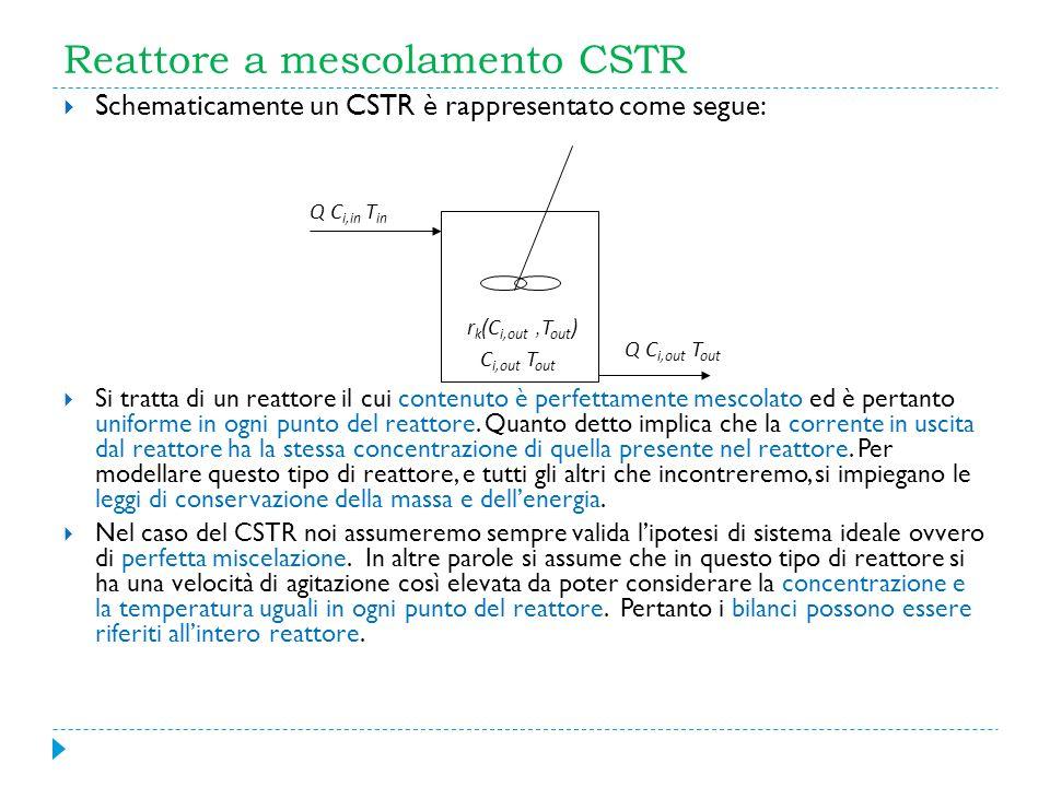 Reattore a mescolamento CSTR