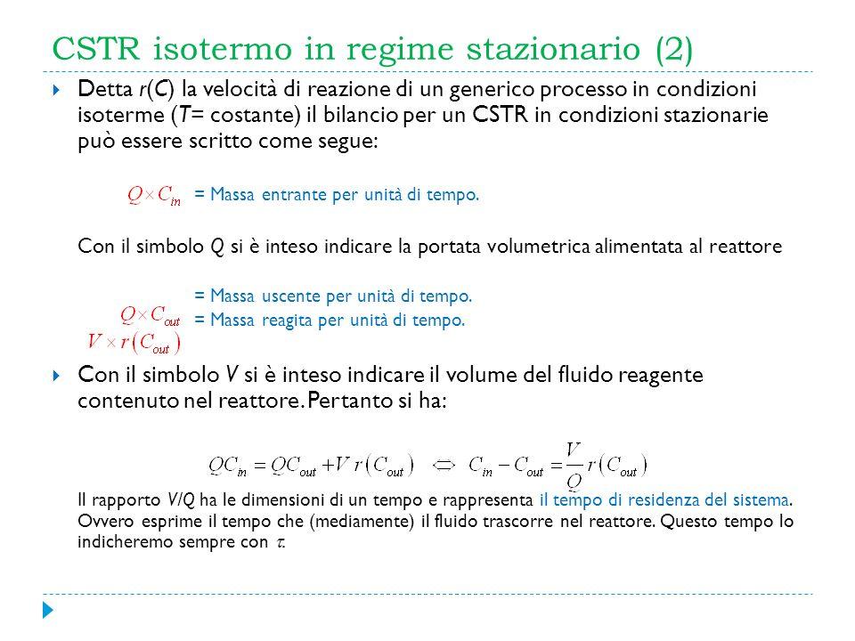 CSTR isotermo in regime stazionario (2)