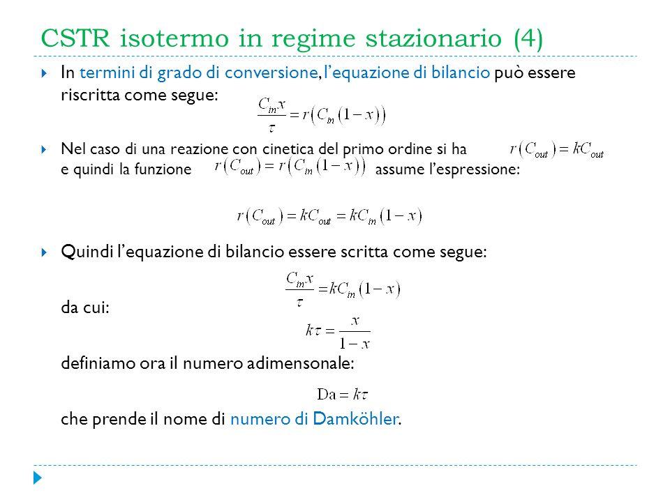CSTR isotermo in regime stazionario (4)