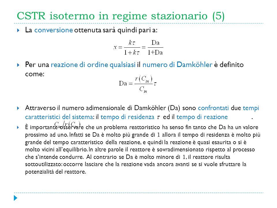CSTR isotermo in regime stazionario (5)