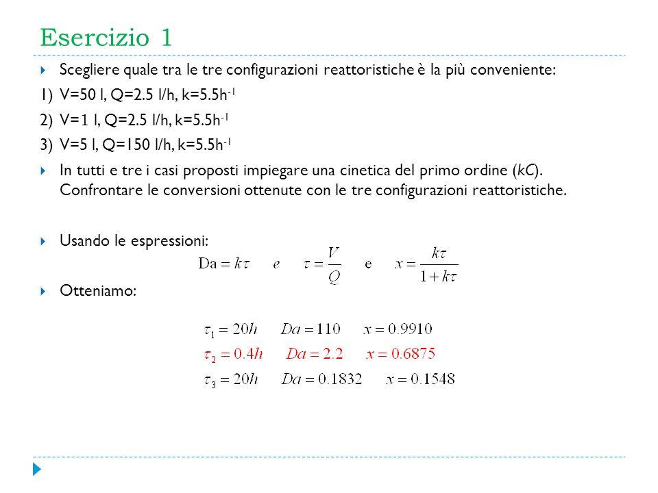 Esercizio 1 Scegliere quale tra le tre configurazioni reattoristiche è la più conveniente: 1) V=50 l, Q=2.5 l/h, k=5.5h-1.