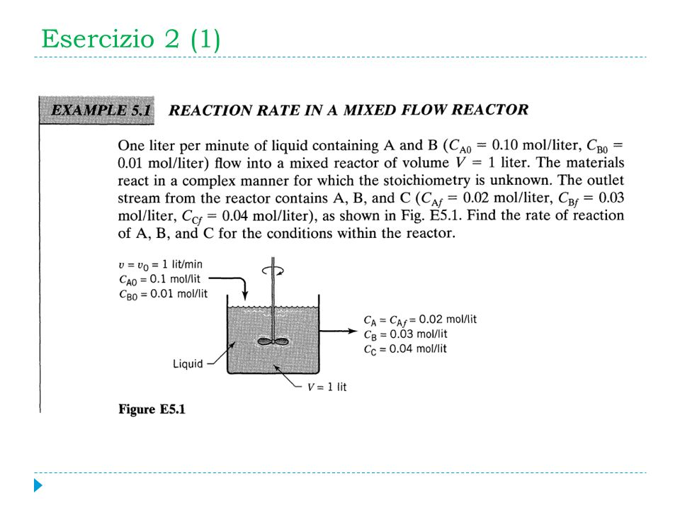 Esercizio 2 (1)