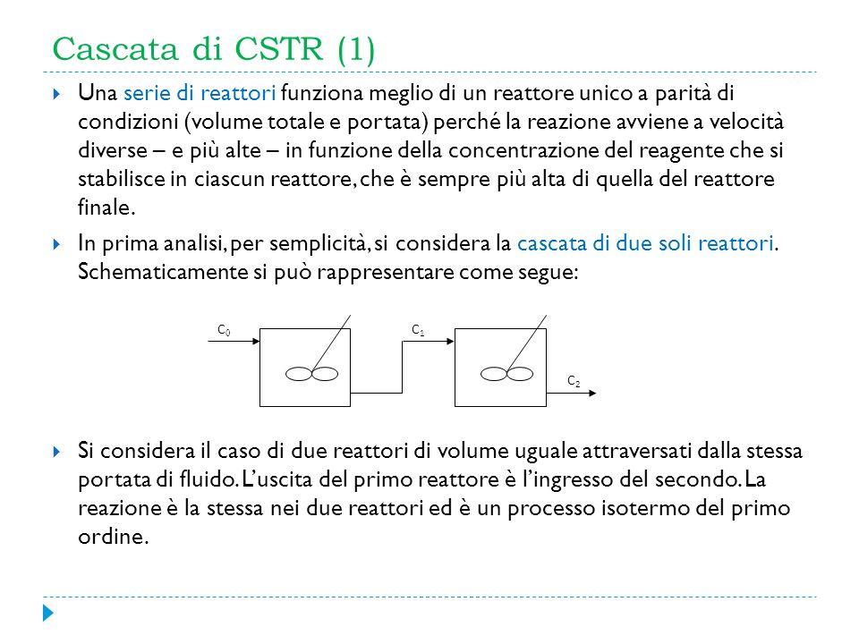 Cascata di CSTR (1)