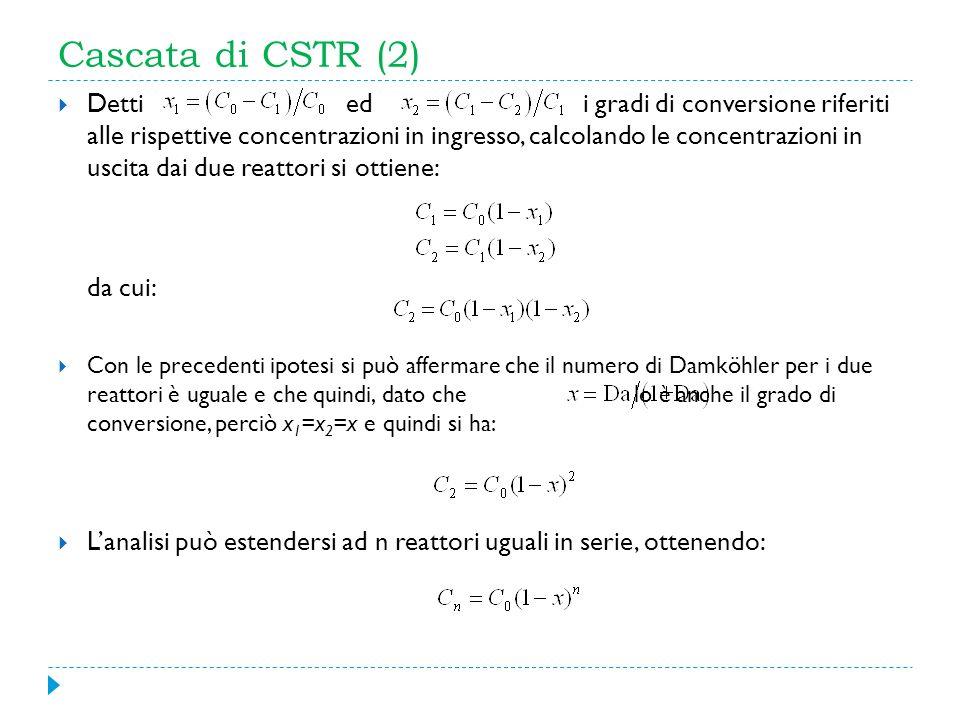 Cascata di CSTR (2)