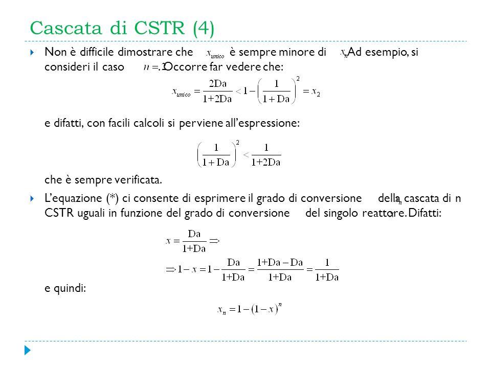Cascata di CSTR (4) Non è difficile dimostrare che è sempre minore di . Ad esempio, si consideri il caso . Occorre far vedere che: