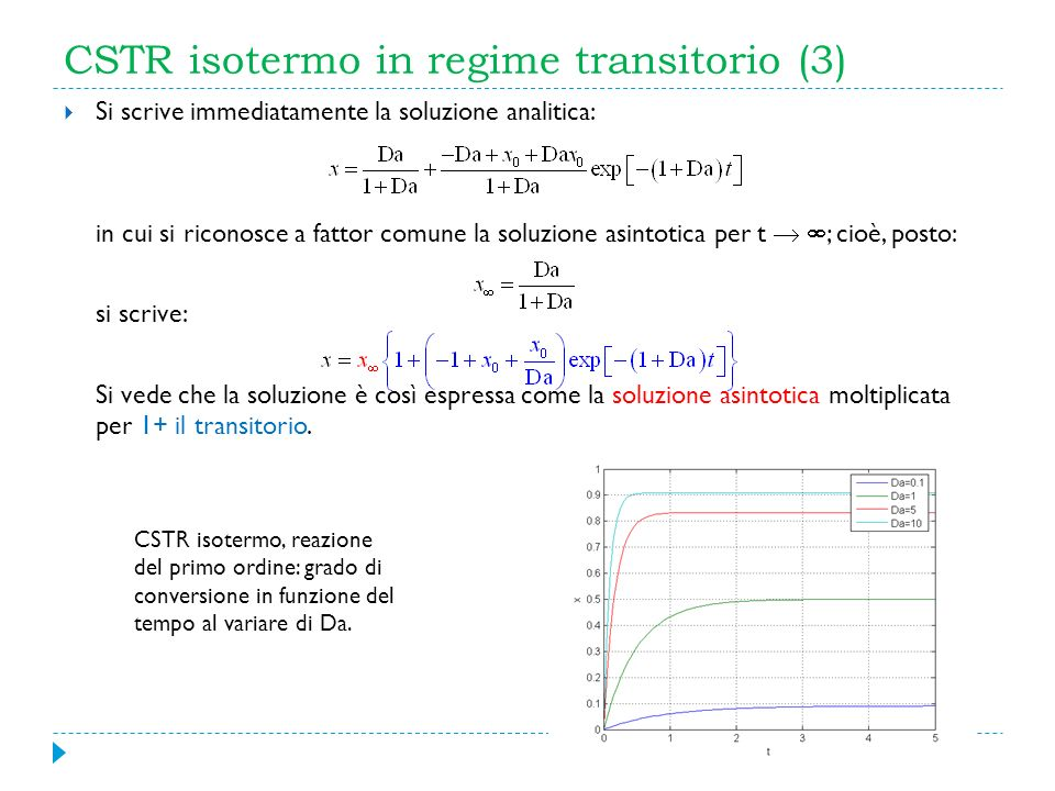 CSTR isotermo in regime transitorio (3)