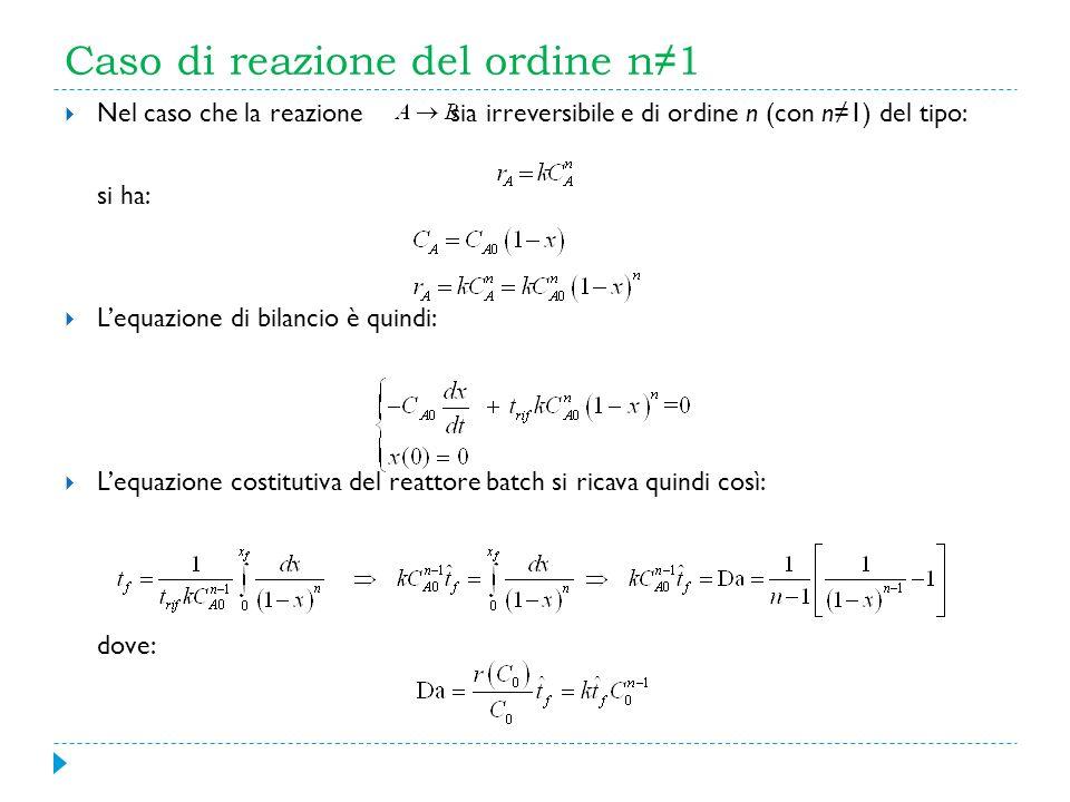 Caso di reazione del ordine n≠1