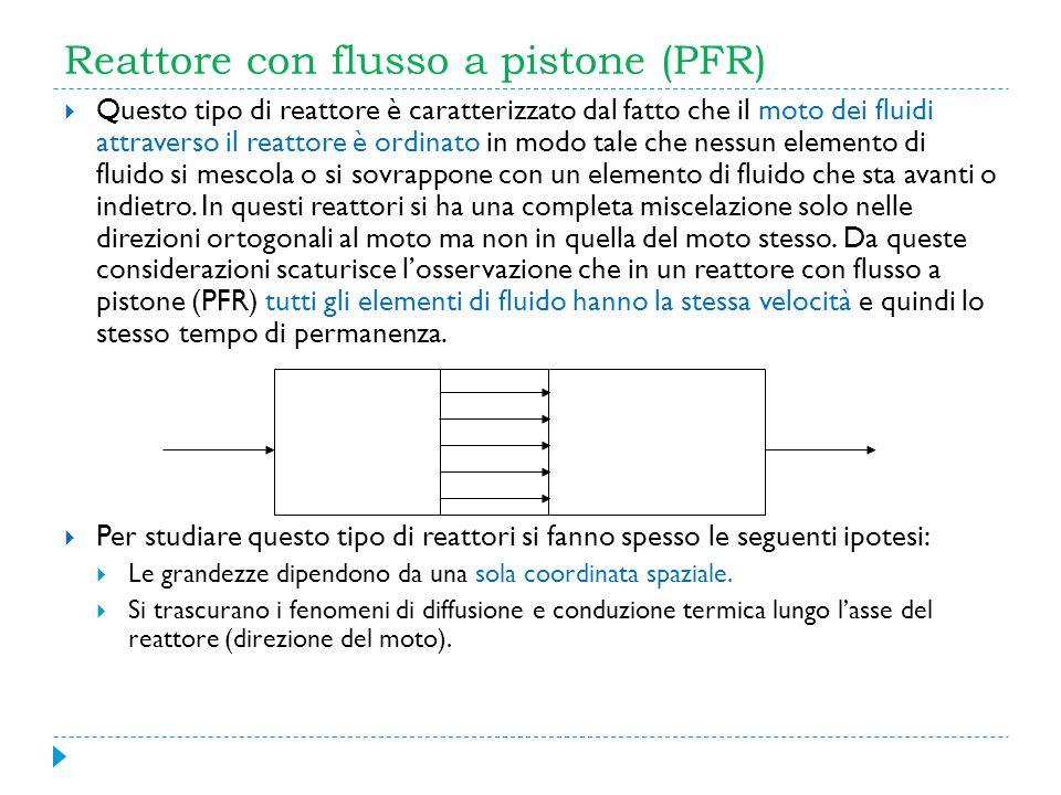 Reattore con flusso a pistone (PFR)
