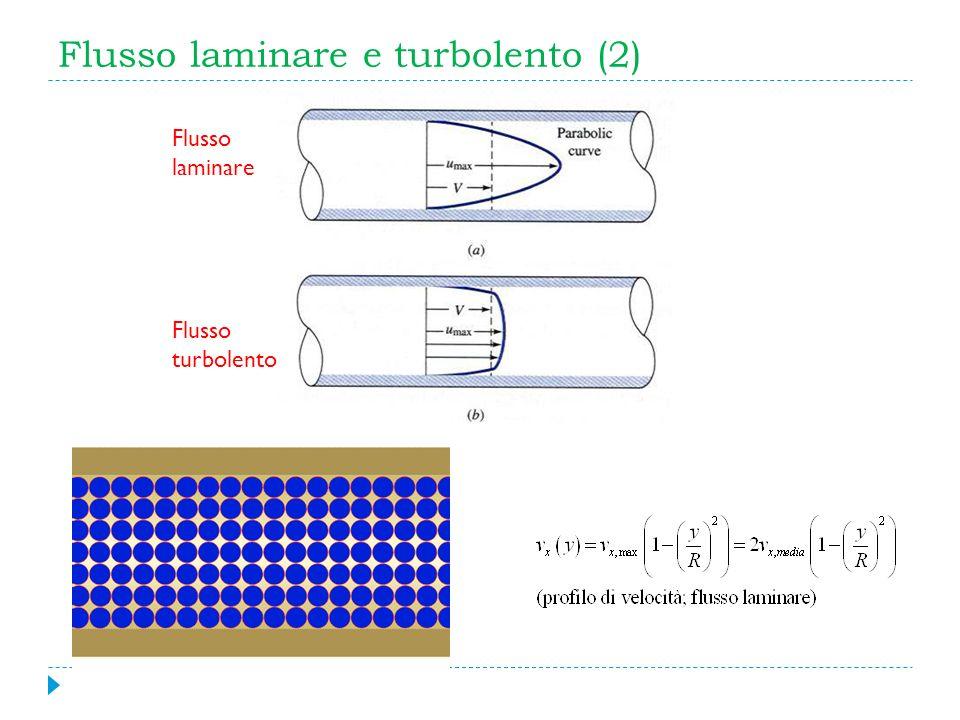 Flusso laminare e turbolento (2)
