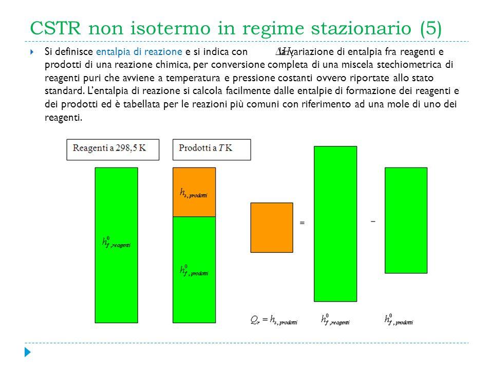 CSTR non isotermo in regime stazionario (5)