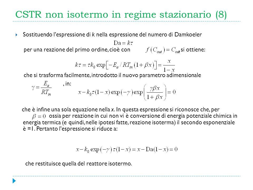 CSTR non isotermo in regime stazionario (8)