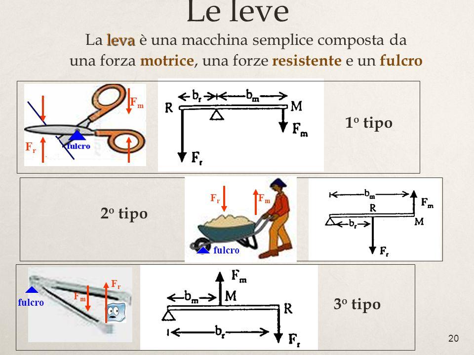 Le leve La leva è una macchina semplice composta da