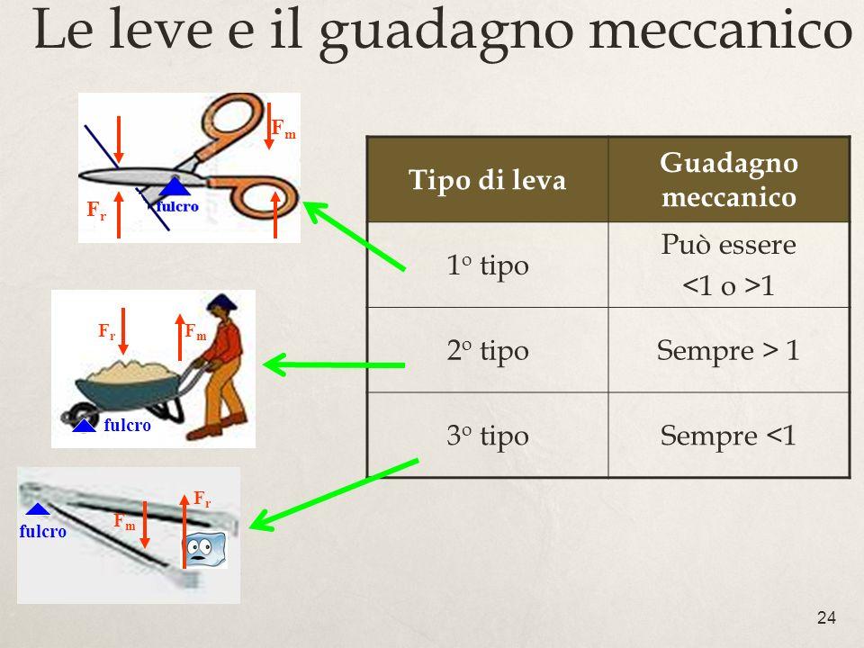 Le leve e il guadagno meccanico